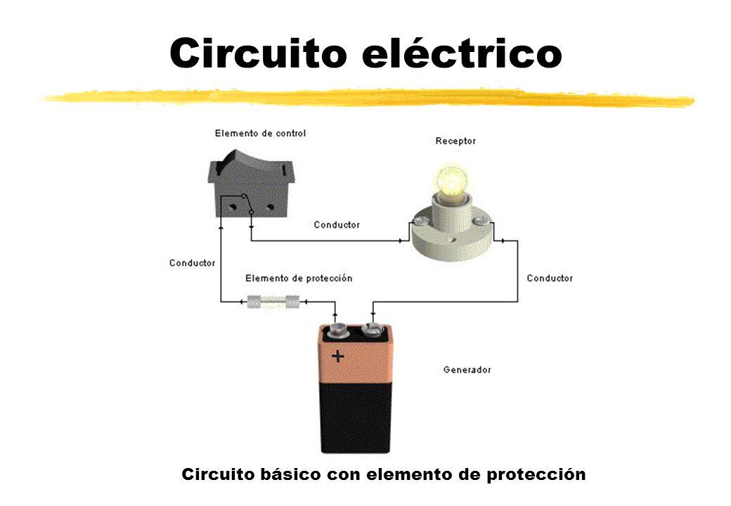 Circuito eléctrico Circuito básico con elemento de protección
