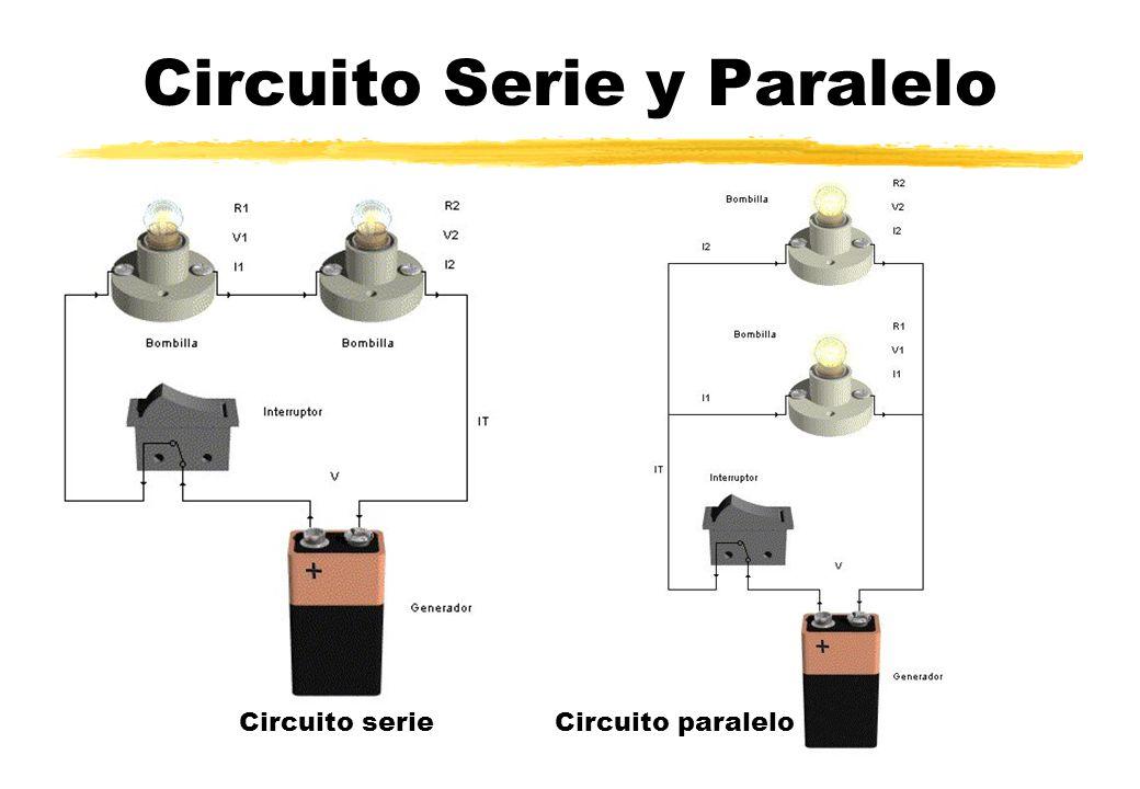 Circuito Serie y Paralelo