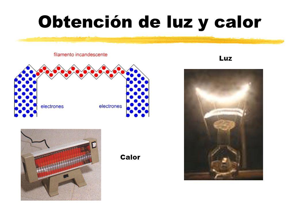 Obtención de luz y calor