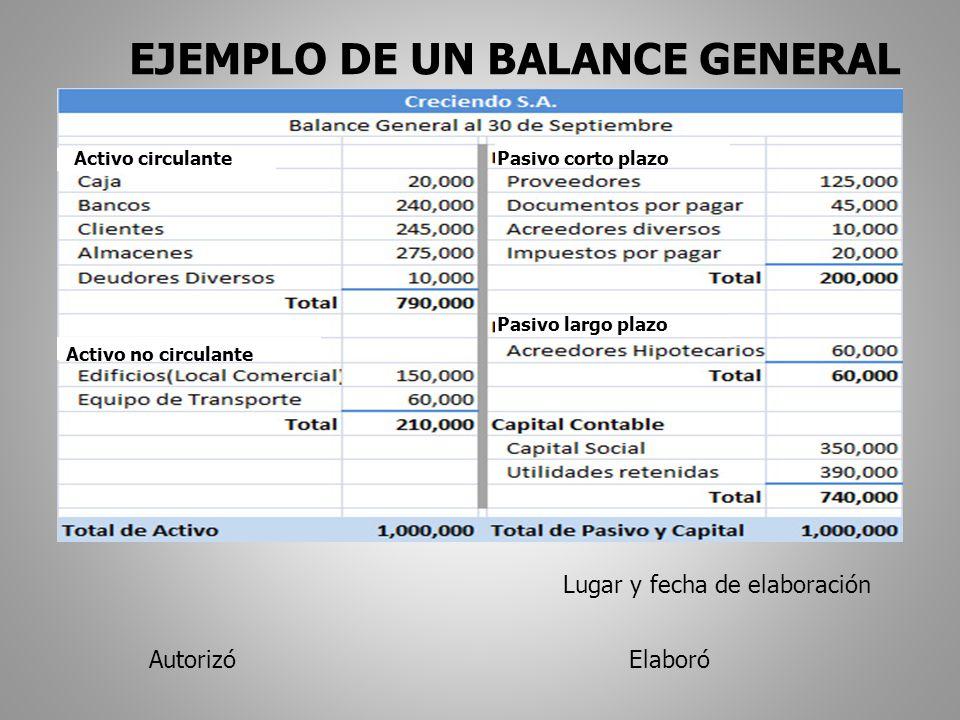 EJEMPLO DE UN BALANCE GENERAL