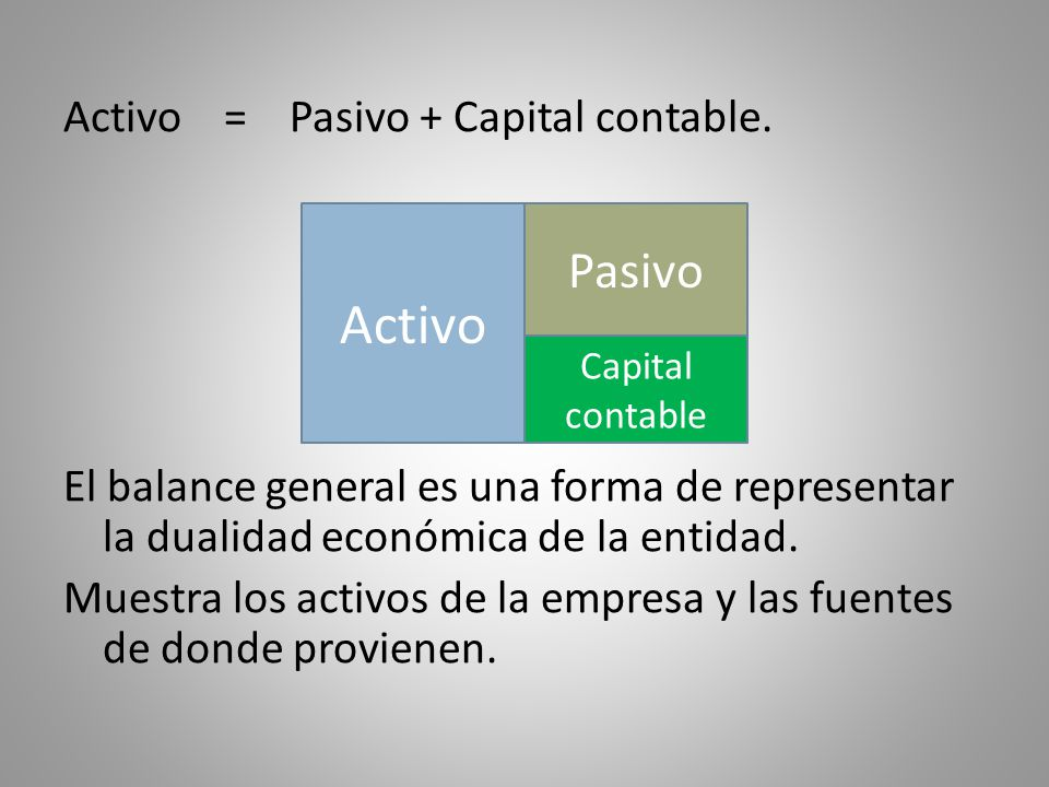 Activo = Pasivo + Capital contable