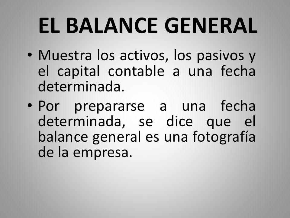EL BALANCE GENERAL Muestra los activos, los pasivos y el capital contable a una fecha determinada.