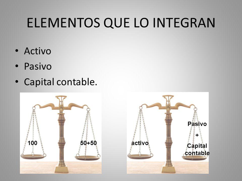 ELEMENTOS QUE LO INTEGRAN
