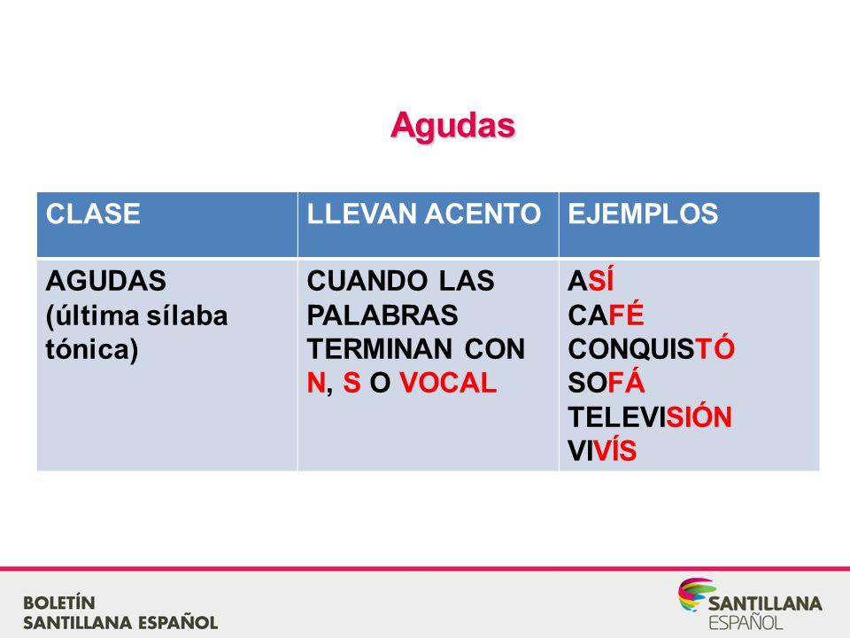Agudas CLASE LLEVAN ACENTO EJEMPLOS AGUDAS (última sílaba tónica)