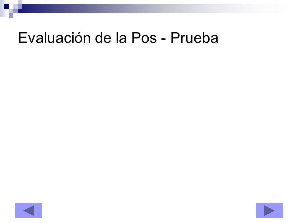Evaluación de la Pos - Prueba
