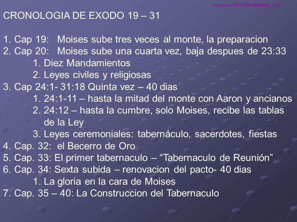 CRONOLOGIA DE EXODO 19 – 31 Cap 19: Moises sube tres veces al monte, la preparacion. Cap 20: Moises sube una cuarta vez, baja despues de 23:33.