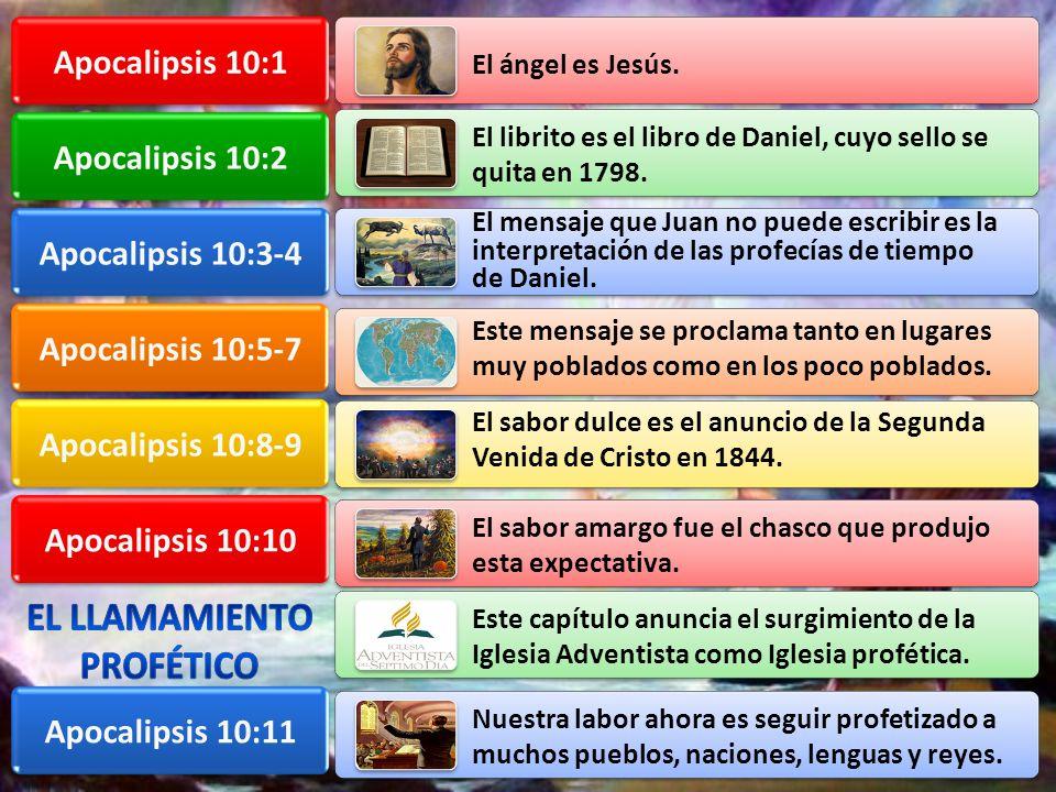 Apocalipsis 10:1 Apocalipsis 10:2 Apocalipsis 10:3-4
