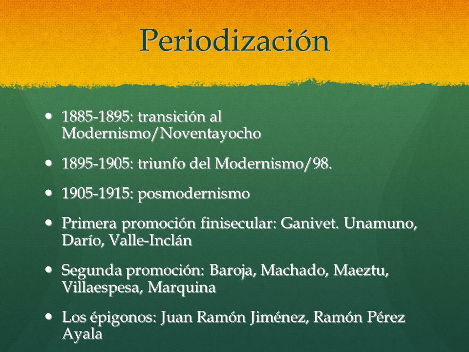 Periodización 1885-1895: transición al Modernismo/Noventayocho