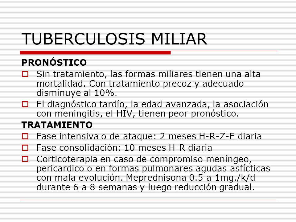TUBERCULOSIS MILIAR PRONÓSTICO
