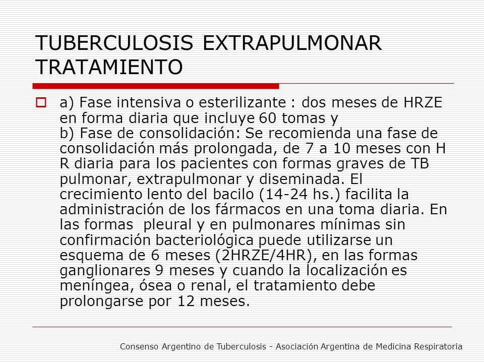 TUBERCULOSIS EXTRAPULMONAR TRATAMIENTO