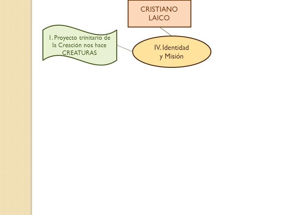 1. Proyecto trinitario de la Creación nos hace CREATURAS