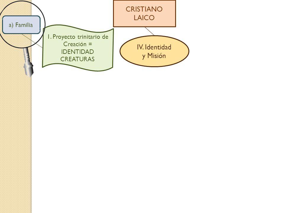 1. Proyecto trinitario de Creación = IDENTIDAD CREATURAS