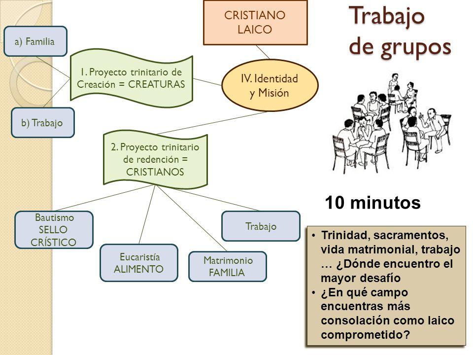 Trabajo de grupos 10 minutos CRISTIANO LAICO IV. Identidad y Misión
