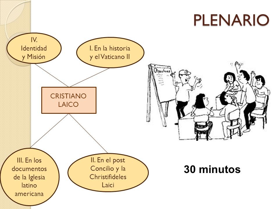 PLENARIO 30 minutos IV. Identidad I. En la historia y el Vaticano II