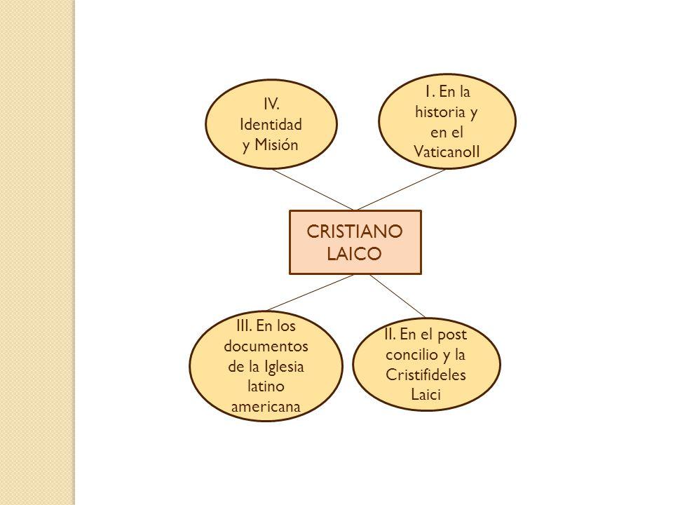 CRISTIANO LAICO 1. En la historia y en el VaticanoII IV. Identidad
