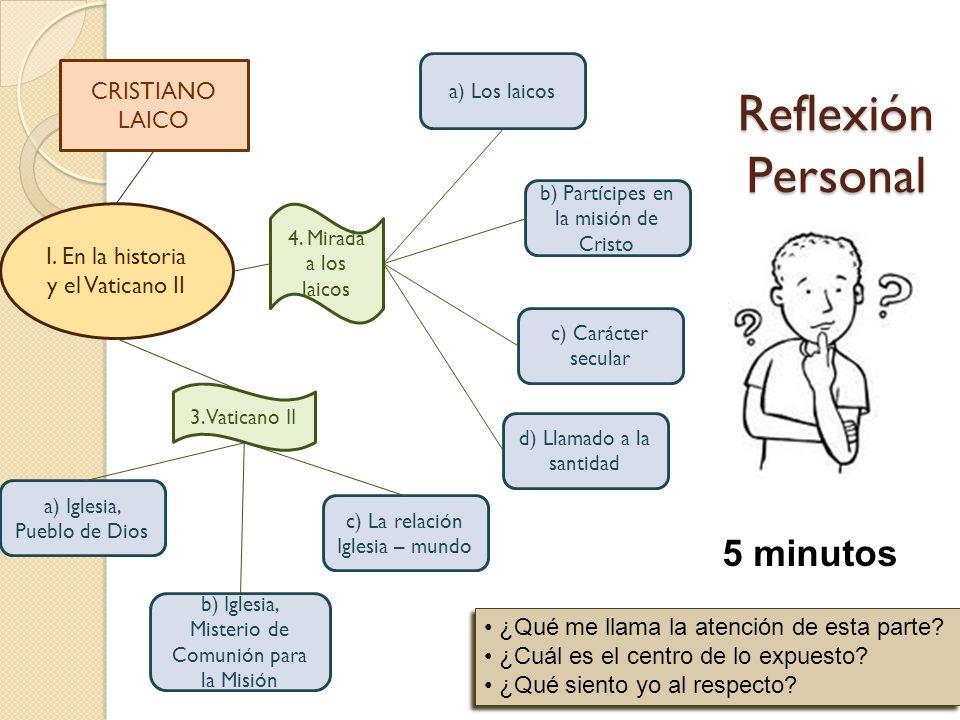 Reflexión Personal 5 minutos CRISTIANO LAICO