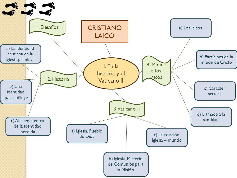 CRISTIANO LAICO I. En la historia y el Vaticano II 1. Desafíos