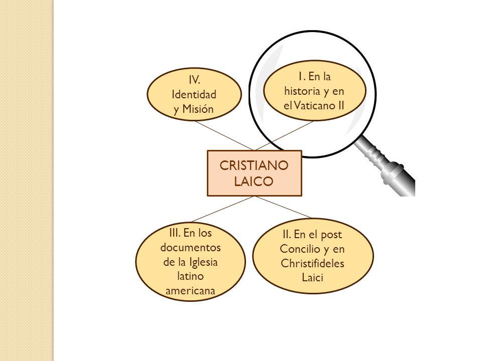 CRISTIANO LAICO 1. En la historia y en el Vaticano II IV. Identidad