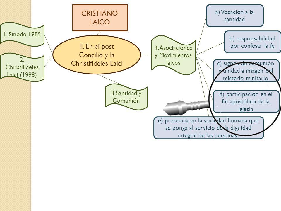 II. En el post Concilio y la Christifideles Laici
