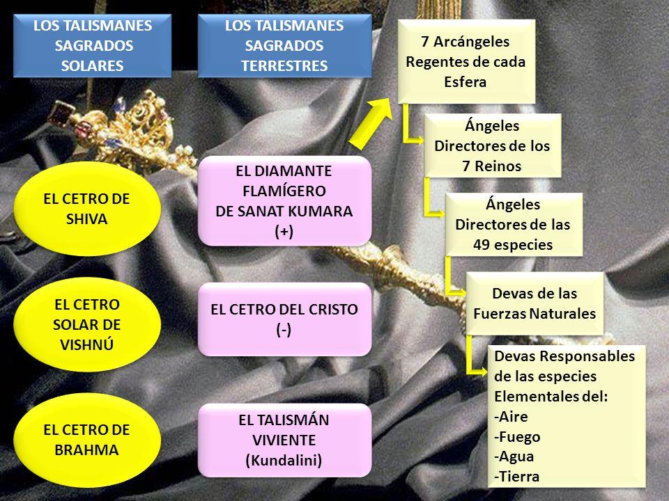LOS TALISMANES SAGRADOS TERRESTRES