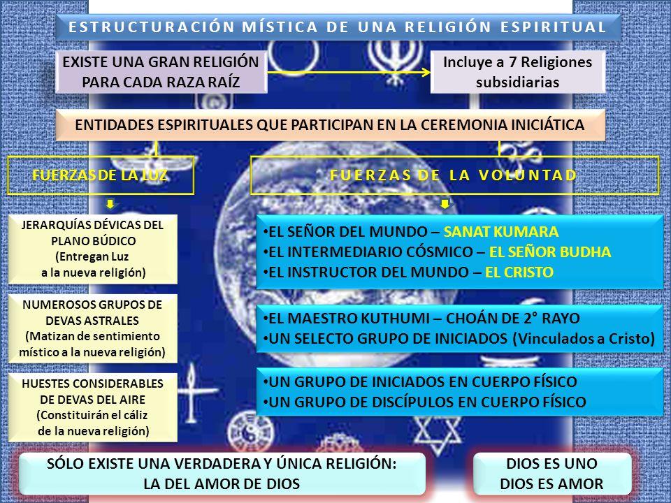 ESTRUCTURACIÓN MÍSTICA DE UNA RELIGIÓN ESPIRITUAL