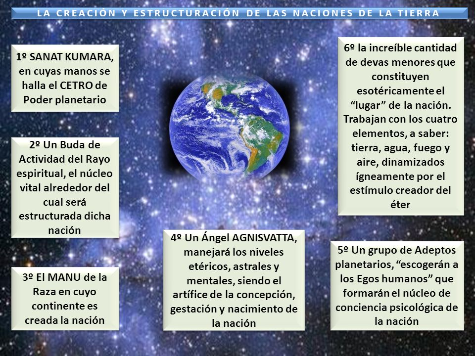 1º SANAT KUMARA, en cuyas manos se halla el CETRO de Poder planetario