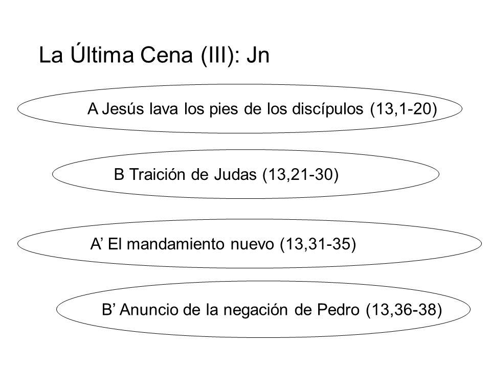 La Última Cena (III): Jn