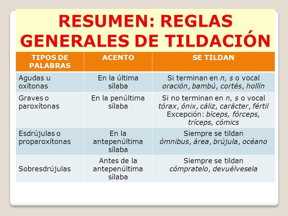 RESUMEN: REGLAS GENERALES DE TILDACIÓN