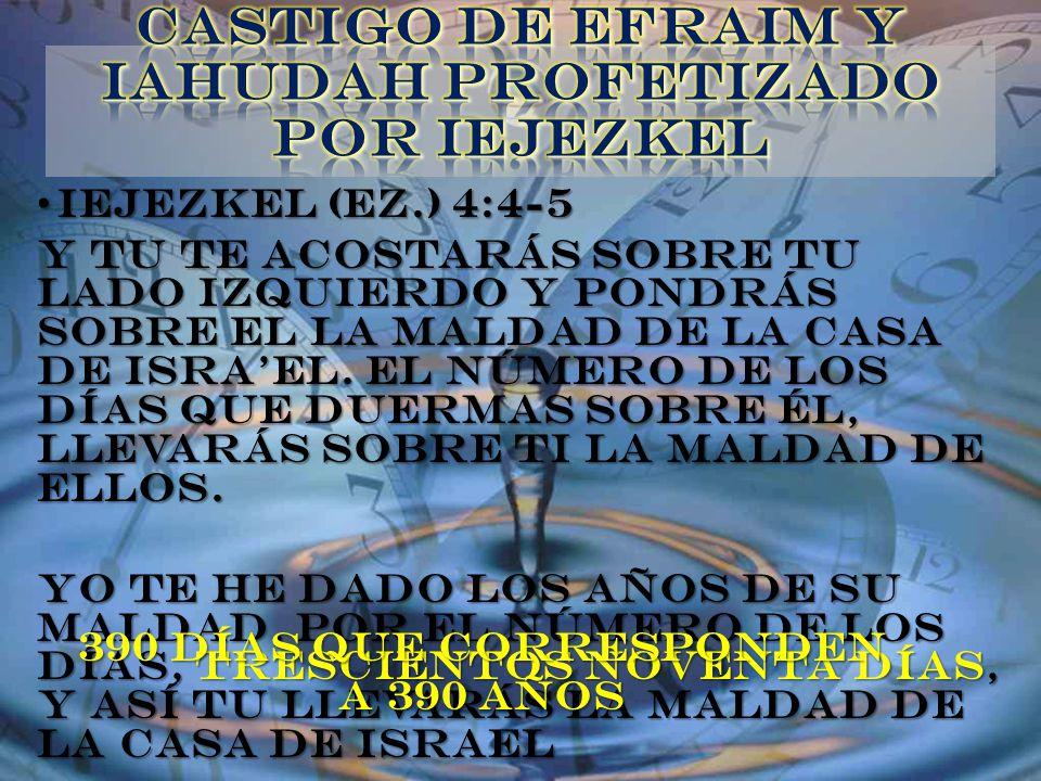 CASTIGO DE EFRAIM Y IAHUDAH PROFETIZADO POR IEJEZKEL