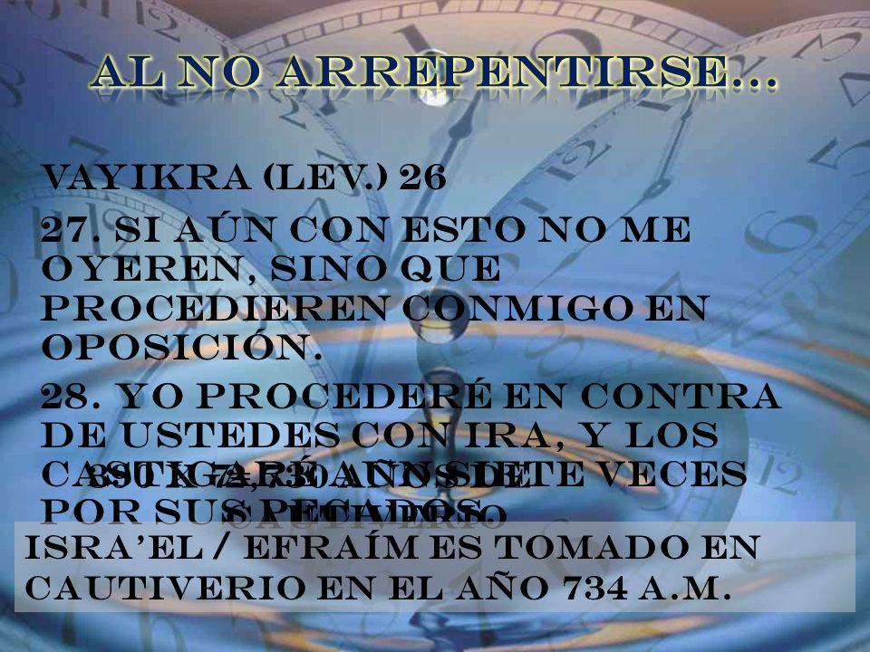 Vayikra (Lev.) 26 AL NO ARREPENTIRSE…