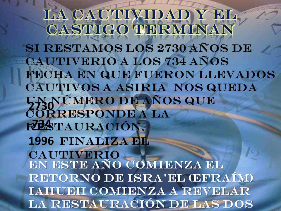 LA CAUTIVIDAD Y EL CASTIGO TERMINAN