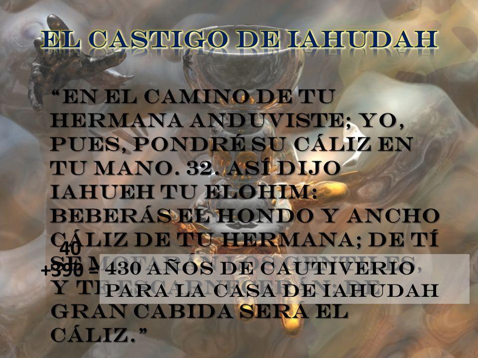 EL CASTIGO DE IAHUDAH 40 +390 =