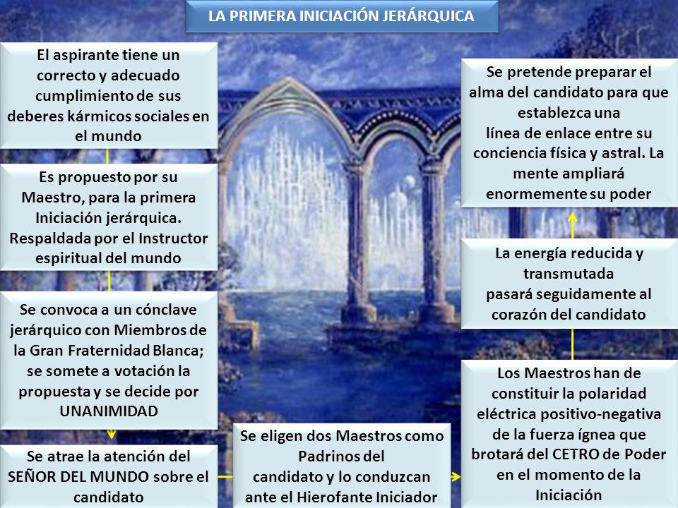 LA PRIMERA INICIACIÓN JERÁRQUICA