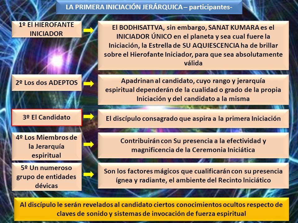 LA PRIMERA INICIACIÓN JERÁRQUICA – participantes-