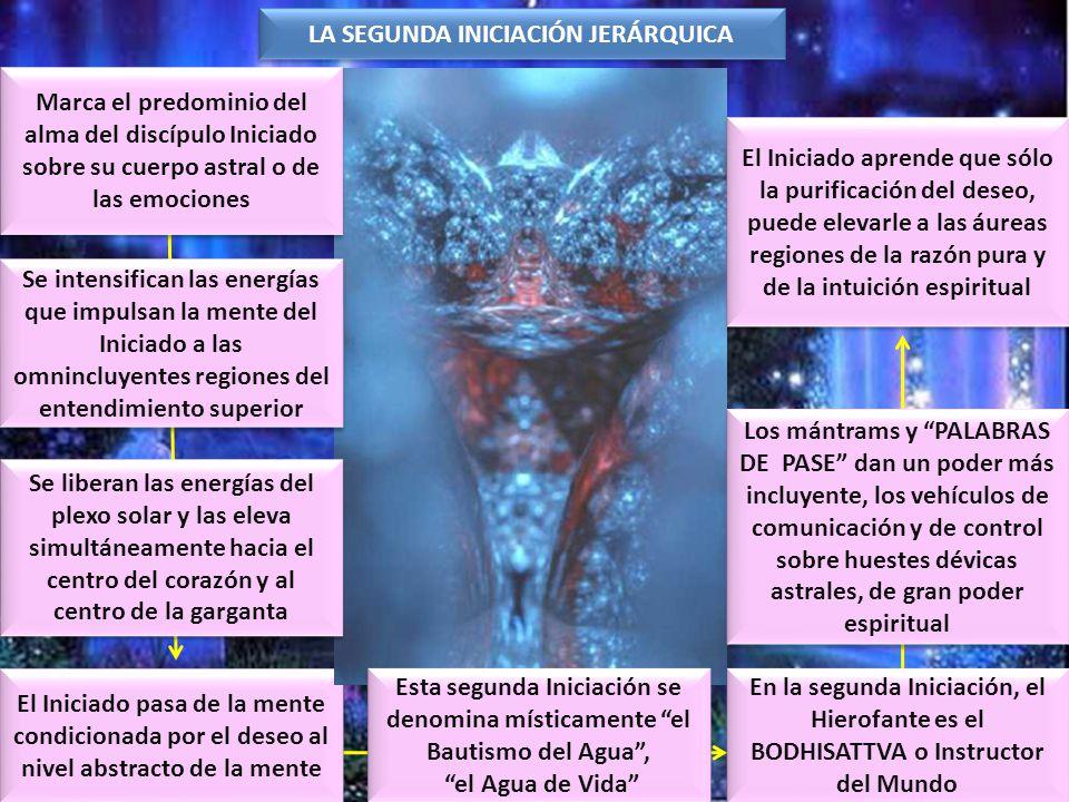 LA SEGUNDA INICIACIÓN JERÁRQUICA