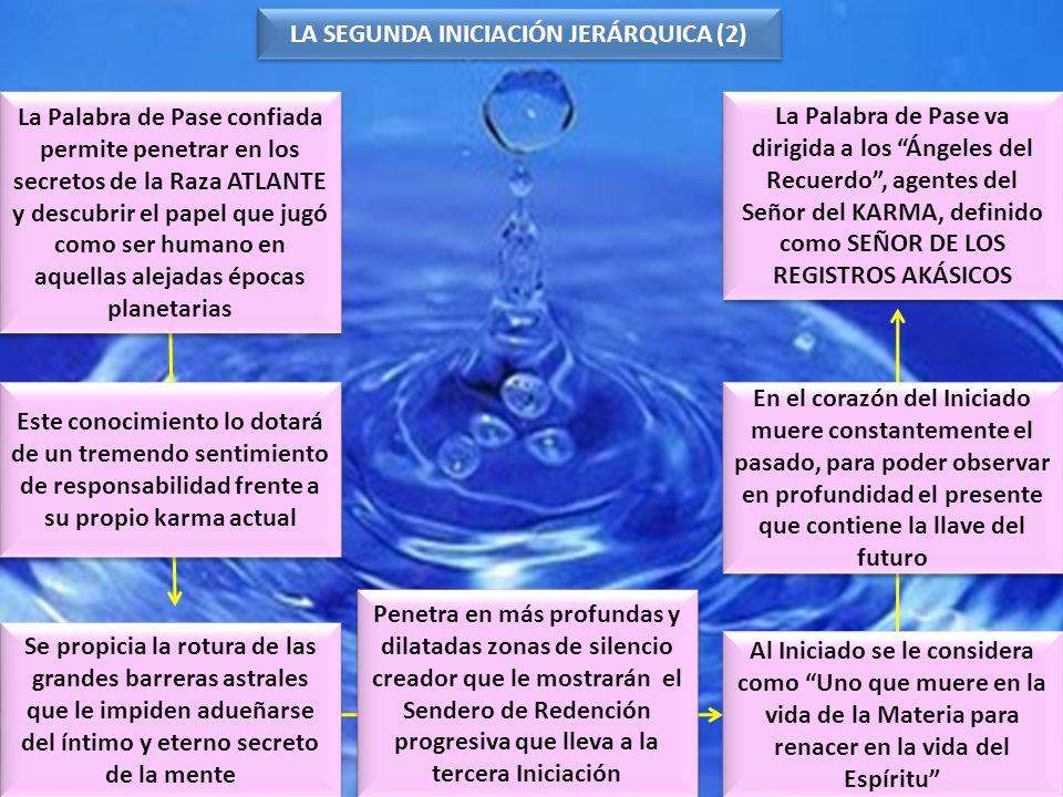 LA SEGUNDA INICIACIÓN JERÁRQUICA (2) renacer en la vida del Espíritu