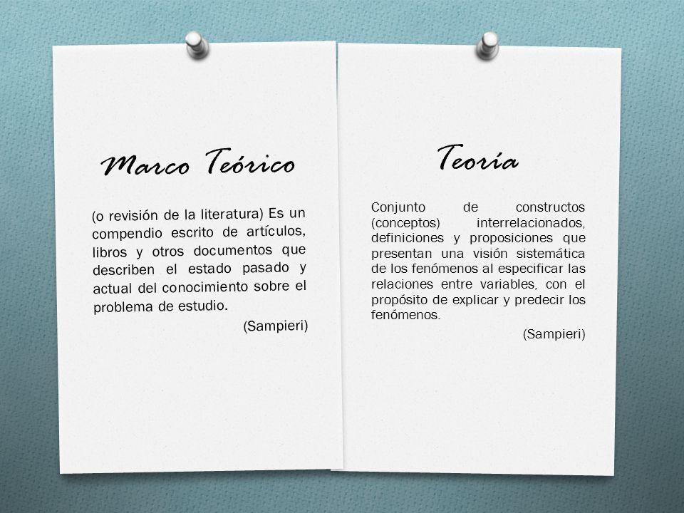 Teoría Marco Teórico.
