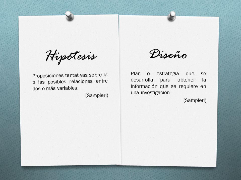 Diseño Hipótesis. Proposiciones tentativas sobre la o las posibles relaciones entre dos o más variables.