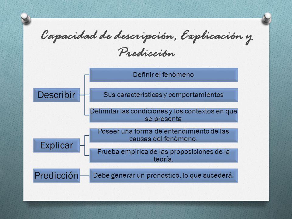 Capacidad de descripción, Explicación y Predicción