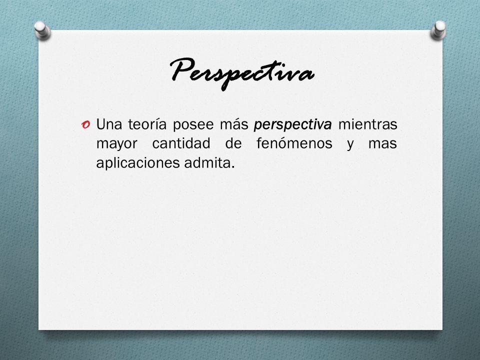 Perspectiva Una teoría posee más perspectiva mientras mayor cantidad de fenómenos y mas aplicaciones admita.