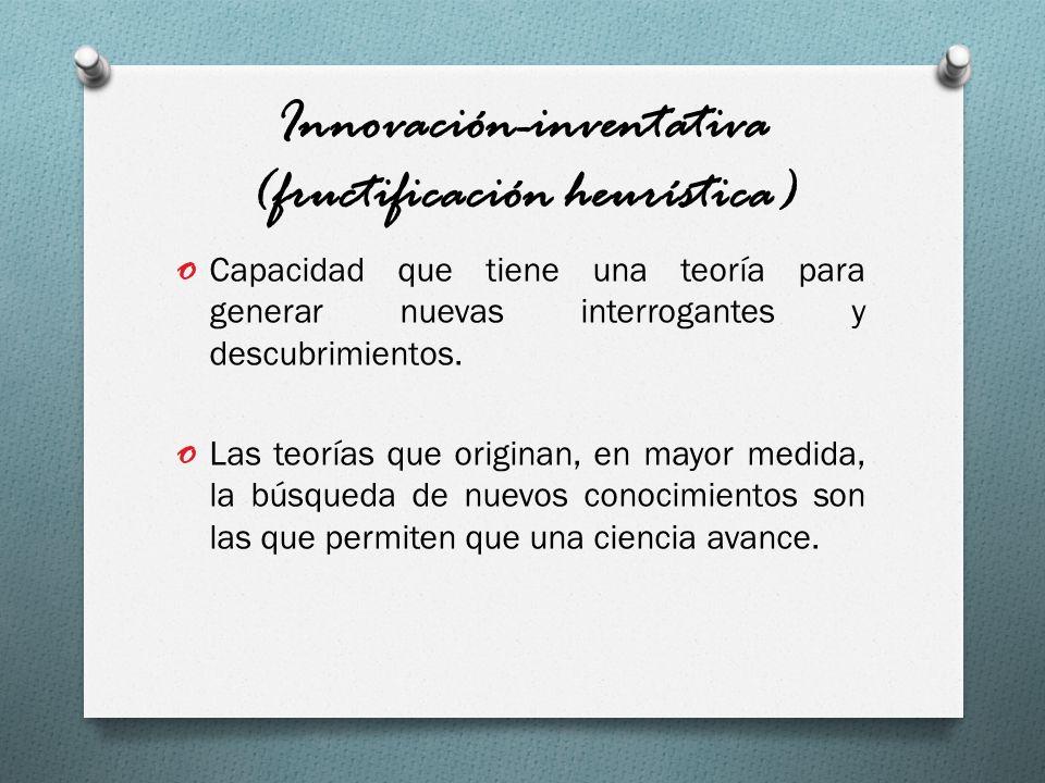 Innovación-inventativa (fructificación heurística)
