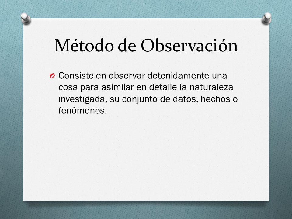 Método de Observación