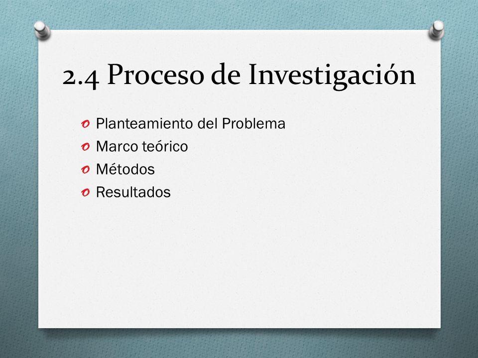 2.4 Proceso de Investigación