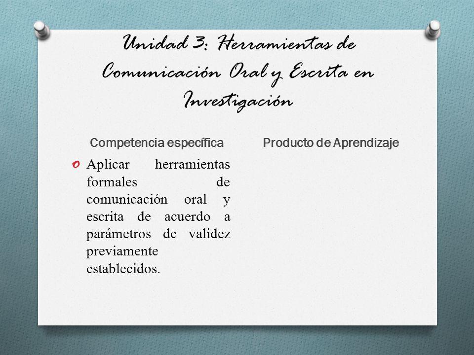 Unidad 3: Herramientas de Comunicación Oral y Escrita en Investigación