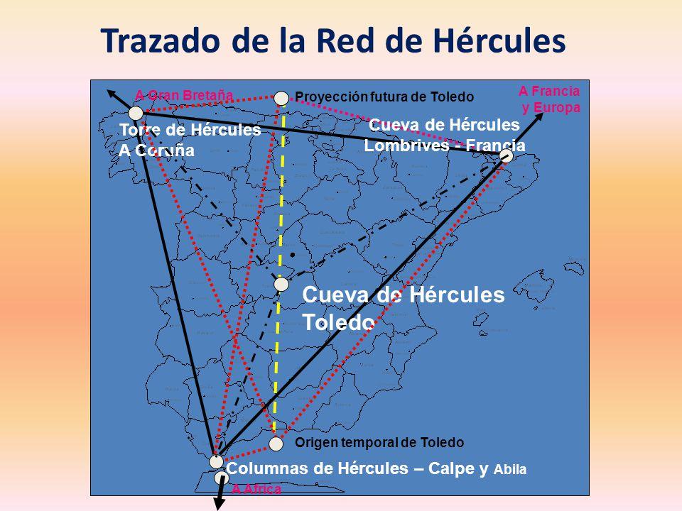 Trazado de la Red de Hércules