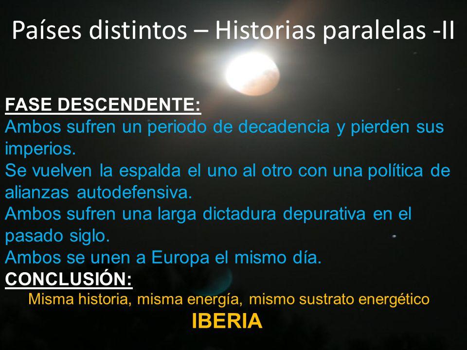 Países distintos – Historias paralelas -II
