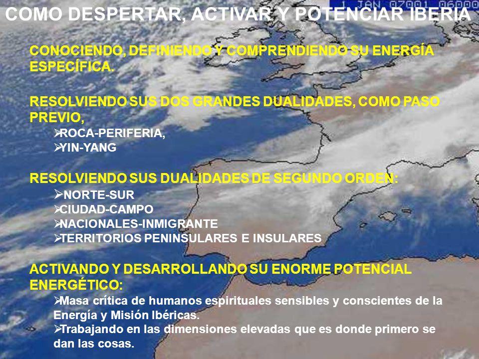 COMO DESPERTAR, ACTIVAR Y POTENCIAR IBERIA