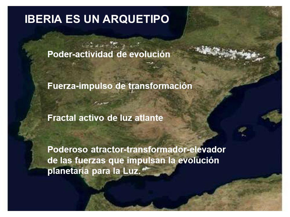 IBERIA ES UN ARQUETIPO Poder-actividad de evolución