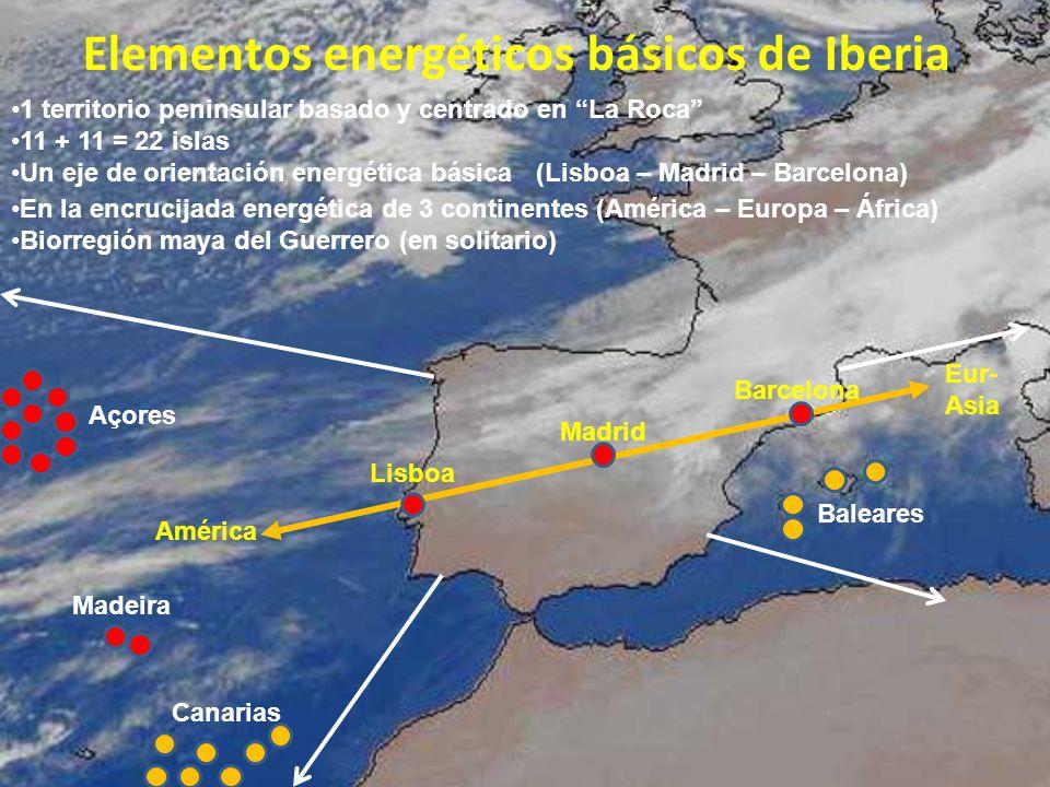 Elementos energéticos básicos de Iberia