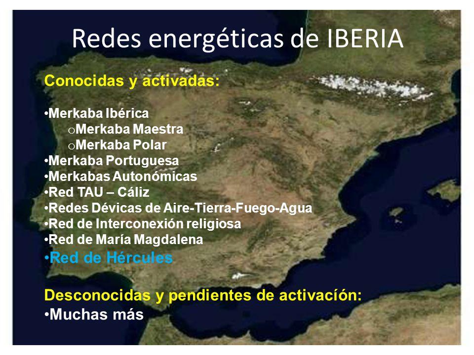 Redes energéticas de IBERIA